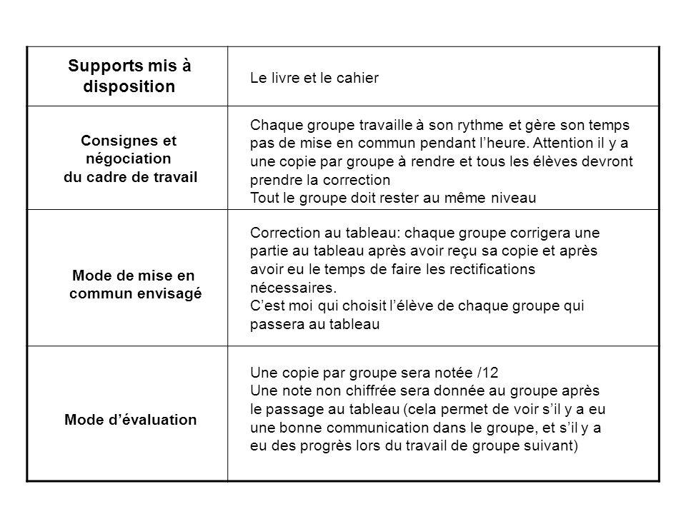 Supports mis à disposition Consignes et négociation du cadre de travail Mode de mise en commun envisagé Mode d'évaluation Le livre et le cahier Chaque