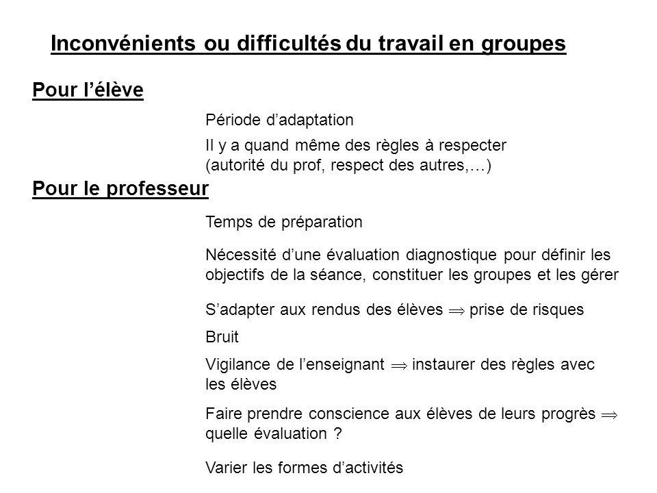 Inconvénients ou difficultés du travail en groupes Pour l'élève Il y a quand même des règles à respecter (autorité du prof, respect des autres,…) Pour