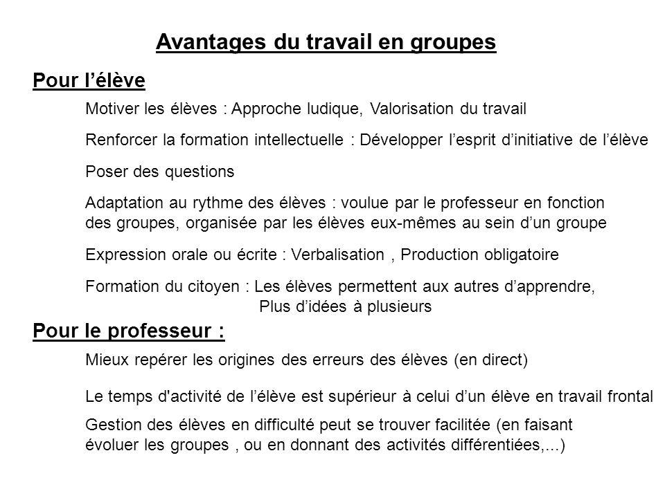 Quelques points de repère pour juger un travail en groupes « Bon » groupe « Mauvais » groupe Ambiance détendue, agréable Participation active des membres, intérêt.