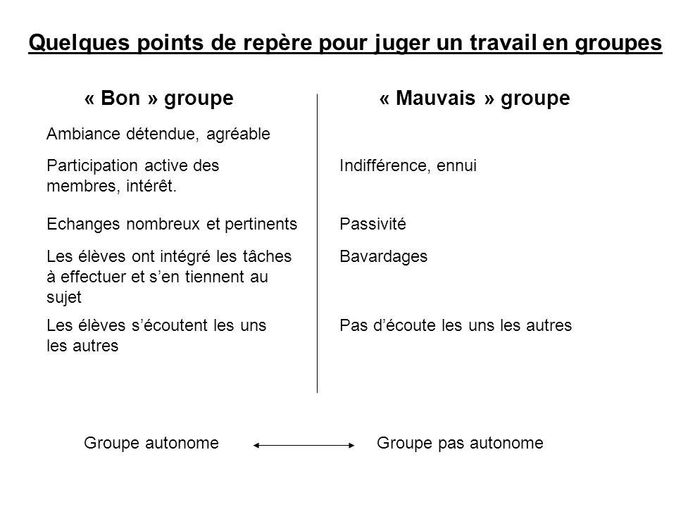 Quelques points de repère pour juger un travail en groupes « Bon » groupe « Mauvais » groupe Ambiance détendue, agréable Participation active des memb