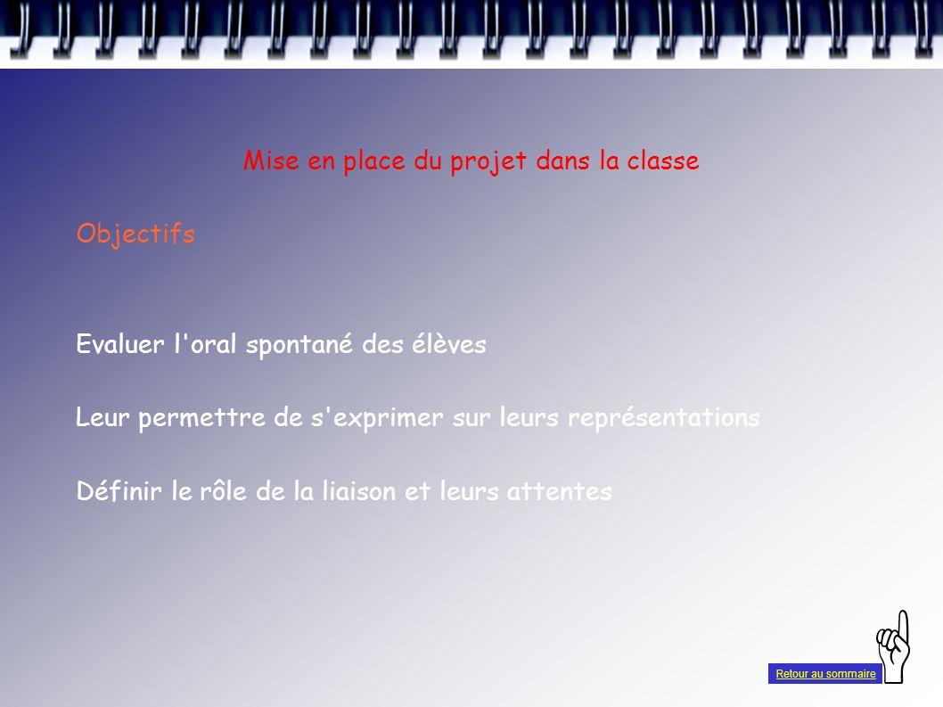 Mise en place du projet dans la classe Objectifs Evaluer l oral spontané des élèves Leur permettre de s exprimer sur leurs représentations Définir le rôle de la liaison et leurs attentes Retour au sommaire