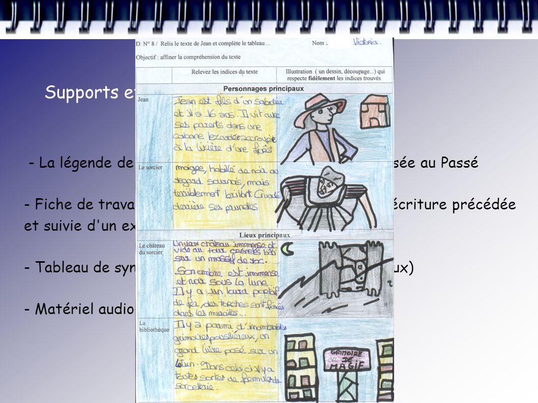 Supports et matériel - La légende de Jean le chanceux annotée et transposée au Passé - Fiche de travail contenant les consignes, un zone d écriture précédée et suivie d un extrait du texte.