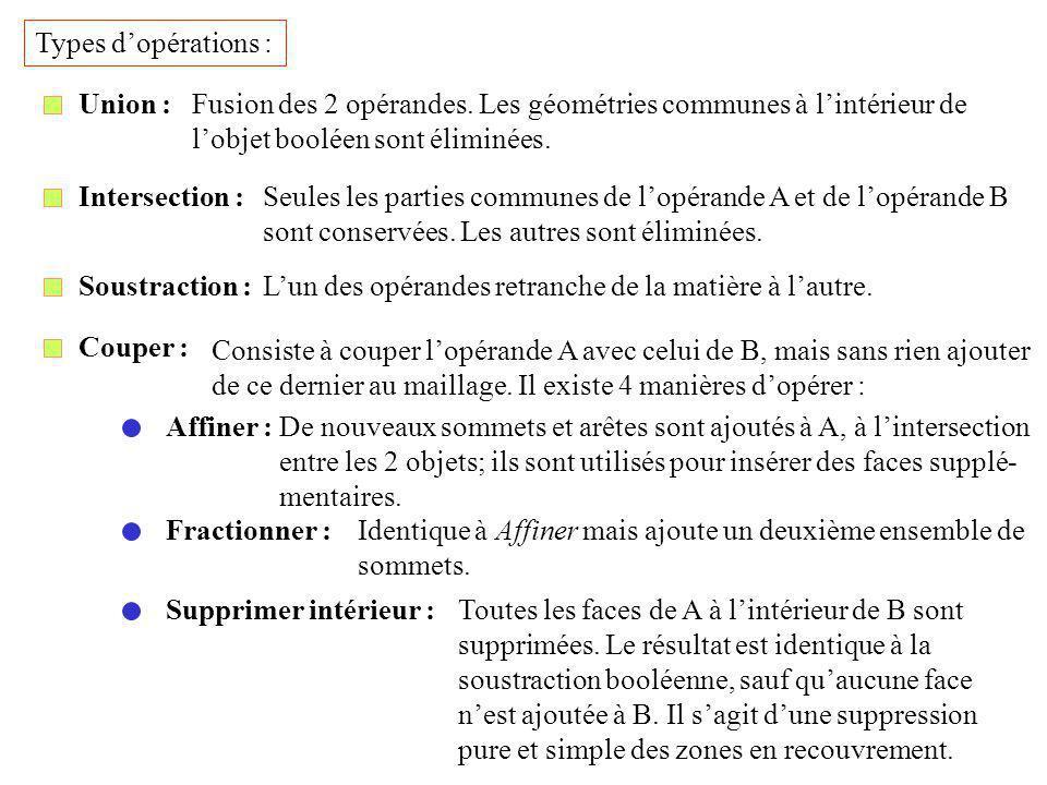 Types d'opérations : Union :Fusion des 2 opérandes. Les géométries communes à l'intérieur de l'objet booléen sont éliminées. Intersection :Seules les