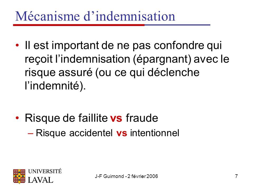 J-F Guimond - 2 février 20067 Mécanisme d'indemnisation Il est important de ne pas confondre qui reçoit l'indemnisation (épargnant) avec le risque assuré (ou ce qui déclenche l'indemnité).