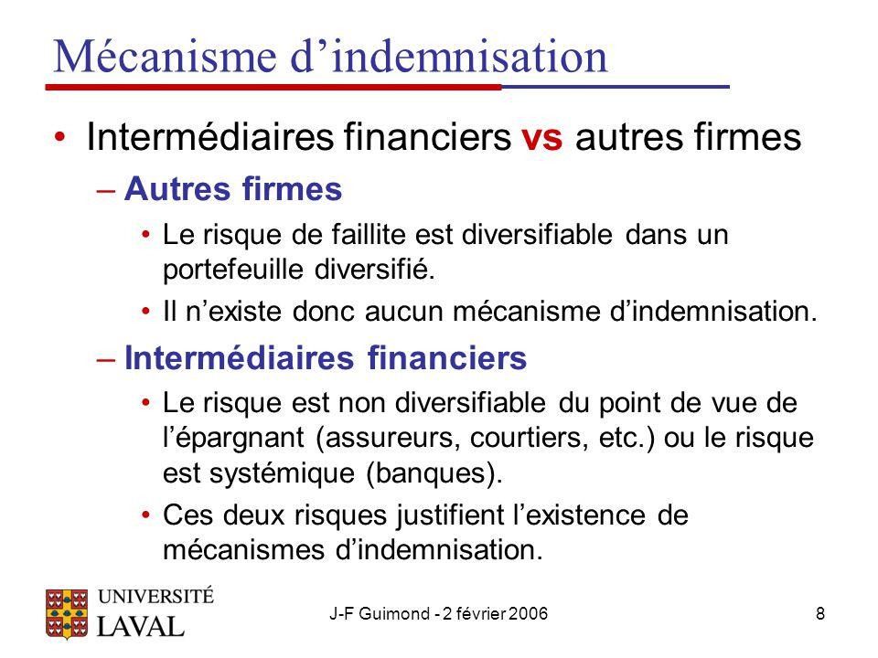 J-F Guimond - 2 février 20068 Mécanisme d'indemnisation Intermédiaires financiers vs autres firmes –Autres firmes Le risque de faillite est diversifiable dans un portefeuille diversifié.