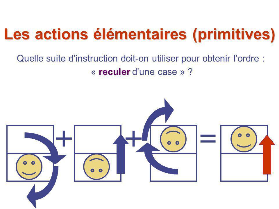 Quelle suite d'instruction doit-on utiliser pour obtenir l'ordre : reculer « reculer d'une case » ? ++= Les actions élémentaires (primitives)