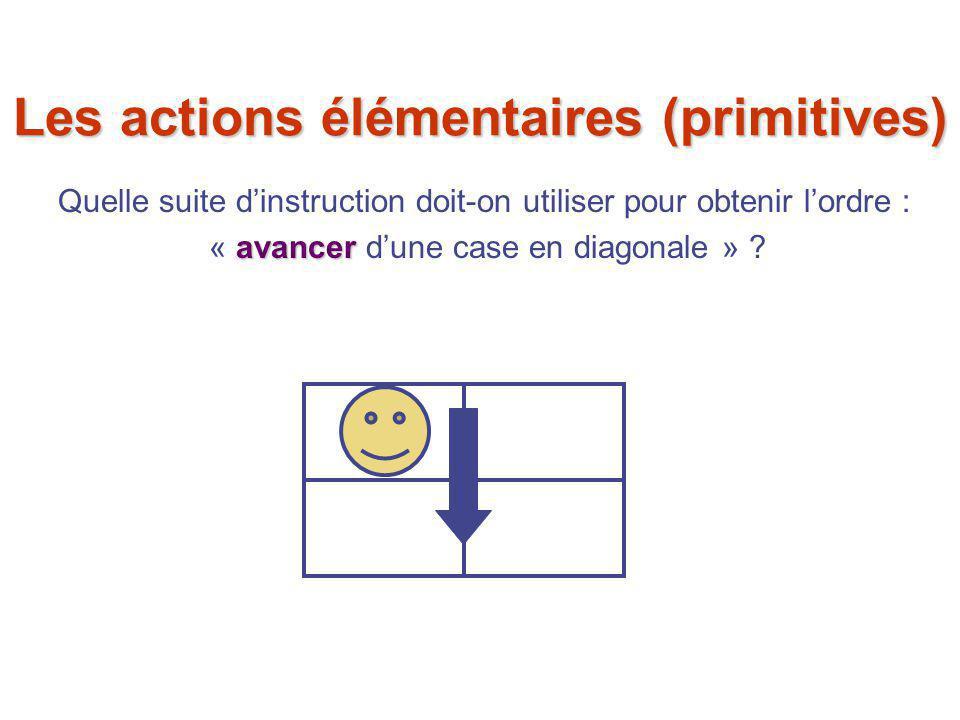 Quelle suite d'instruction doit-on utiliser pour obtenir l'ordre : avancer « avancer d'une case en diagonale » ? Les actions élémentaires (primitives)
