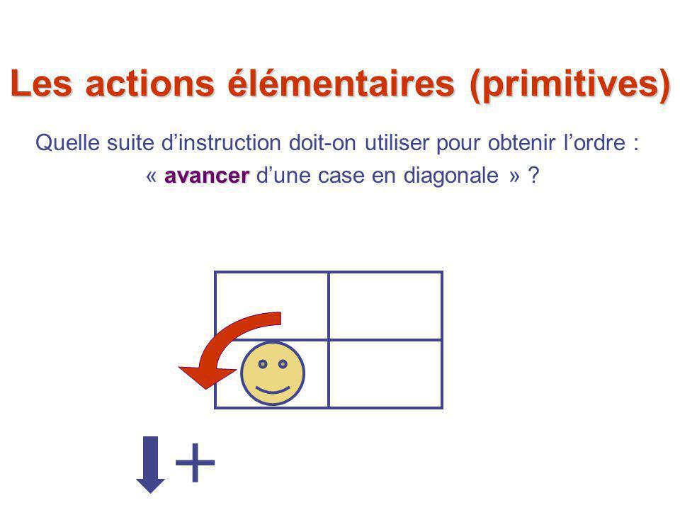 Quelle suite d'instruction doit-on utiliser pour obtenir l'ordre : avancer « avancer d'une case en diagonale » ? + Les actions élémentaires (primitive