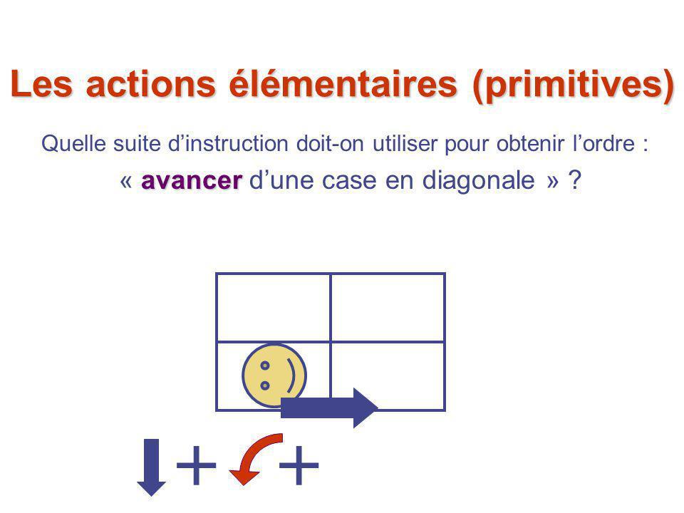 Quelle suite d'instruction doit-on utiliser pour obtenir l'ordre : avancer « avancer d'une case en diagonale » ? ++ Les actions élémentaires (primitiv