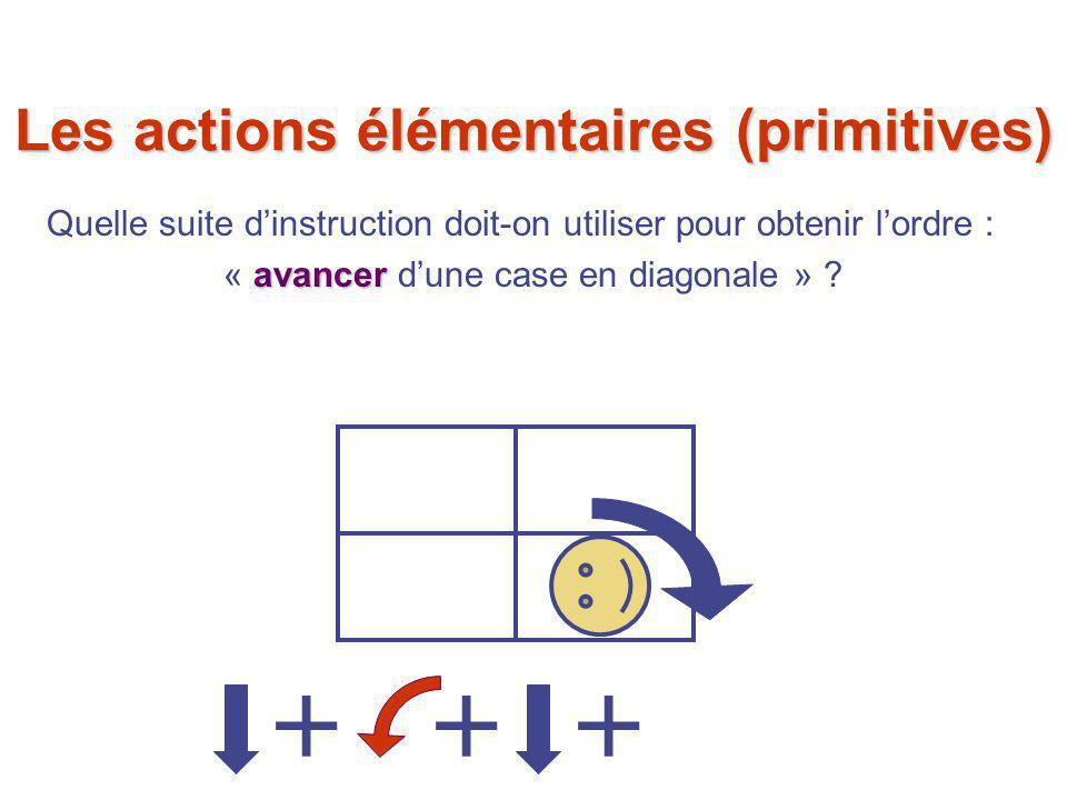 Quelle suite d'instruction doit-on utiliser pour obtenir l'ordre : avancer « avancer d'une case en diagonale » ? +++ Les actions élémentaires (primiti
