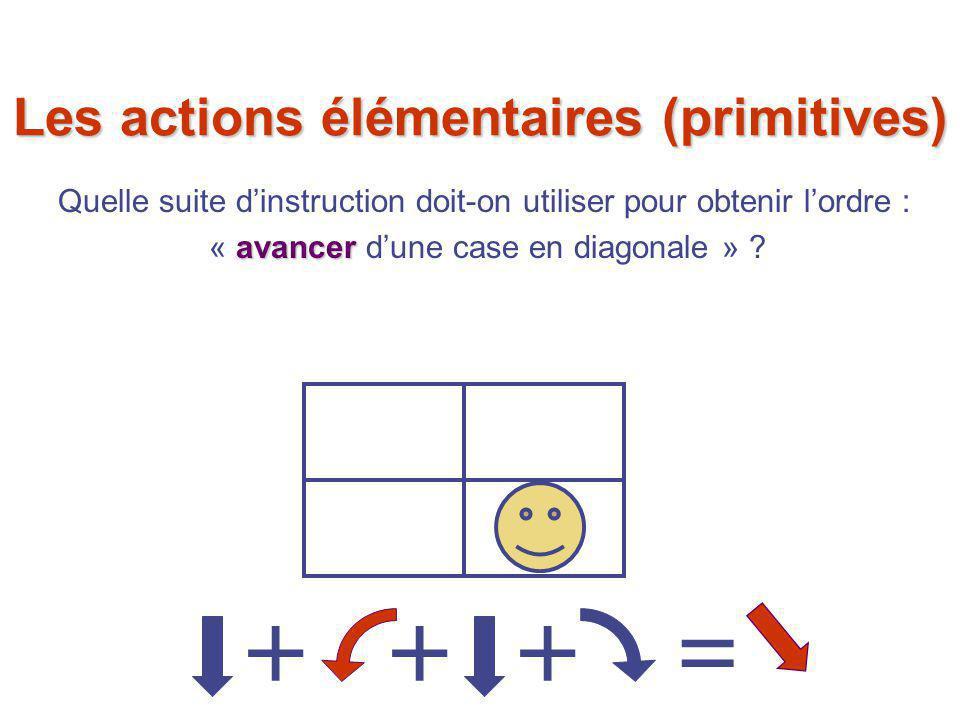 Quelle suite d'instruction doit-on utiliser pour obtenir l'ordre : avancer « avancer d'une case en diagonale » ? +++= Les actions élémentaires (primit