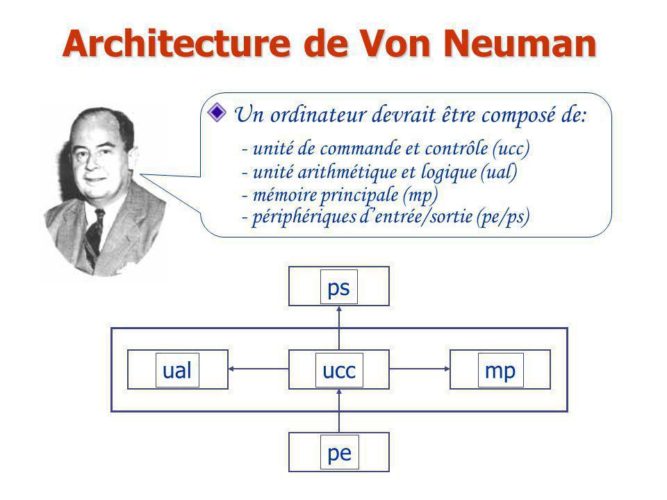 Architecture de Von Neuman Un ordinateur devrait être composé de: - unité de commande et contrôle (ucc) - unité arithmétique et logique (ual) - mémoir