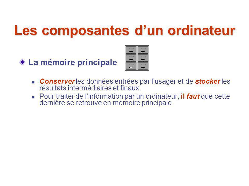La mémoire principale Conserver les données entrées par l'usager et de stocker les résultats intermédiaires et finaux. Pour traiter de l'information p