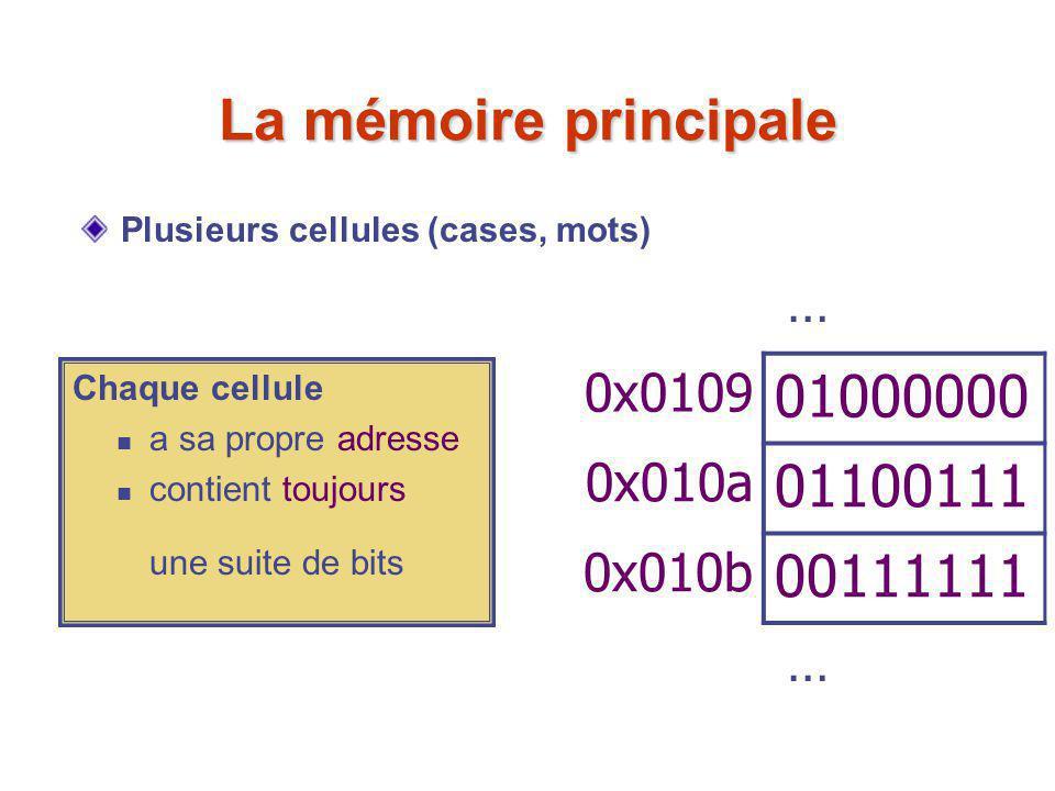 La mémoire principale Plusieurs cellules (cases, mots) … 0x0109 01000000 0x010a 01100111 0x010b 00111111 … Chaque cellule a sa propre adresse contient