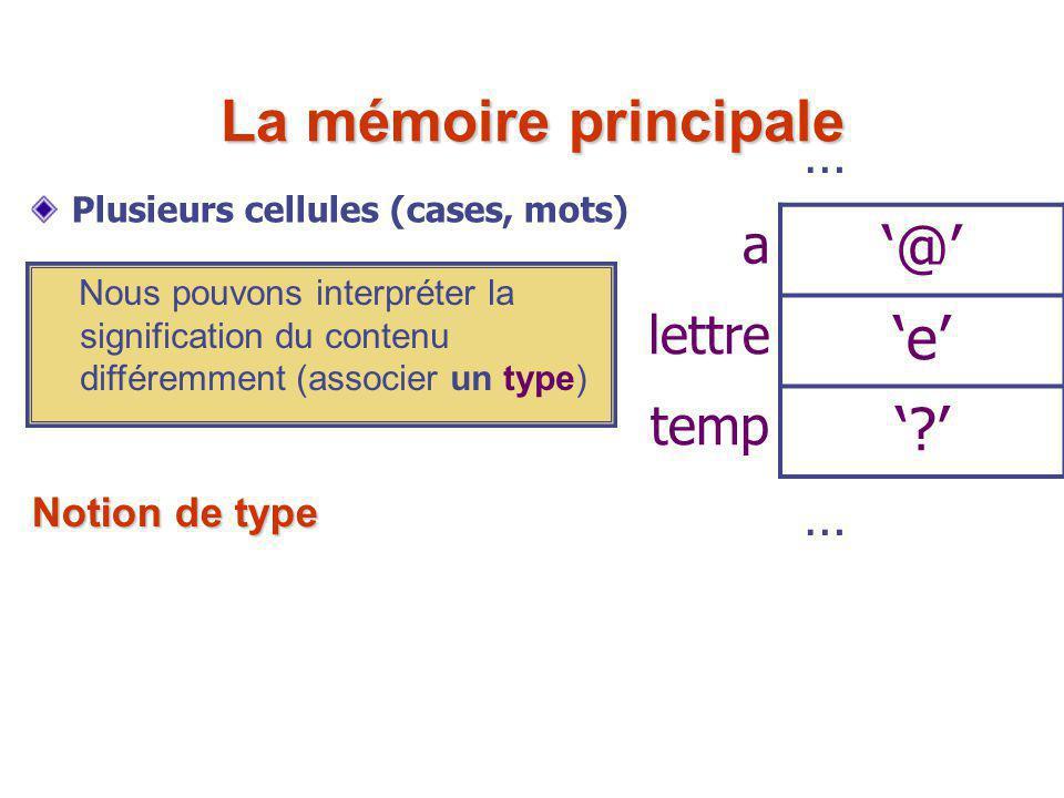 … a '@' lettre 'e' temp '?' … Nous pouvons interpréter la signification du contenu différemment (associer un type) La mémoire principale Plusieurs cel