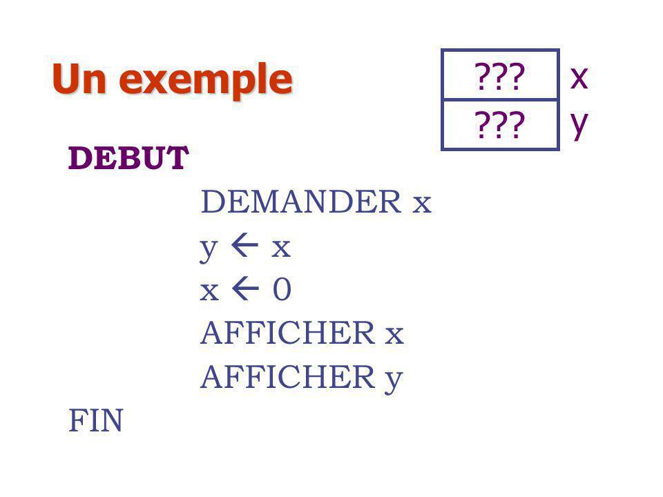 Un exemple DEBUT DEMANDER x y  x x  0 AFFICHER x AFFICHER y FIN x y ???