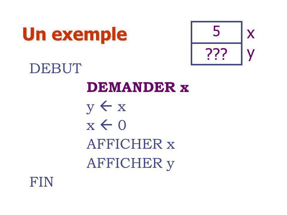 Unexemple Un exemple DEBUT DEMANDER x y  x x  0 AFFICHER x AFFICHER y FIN x y 5 ???