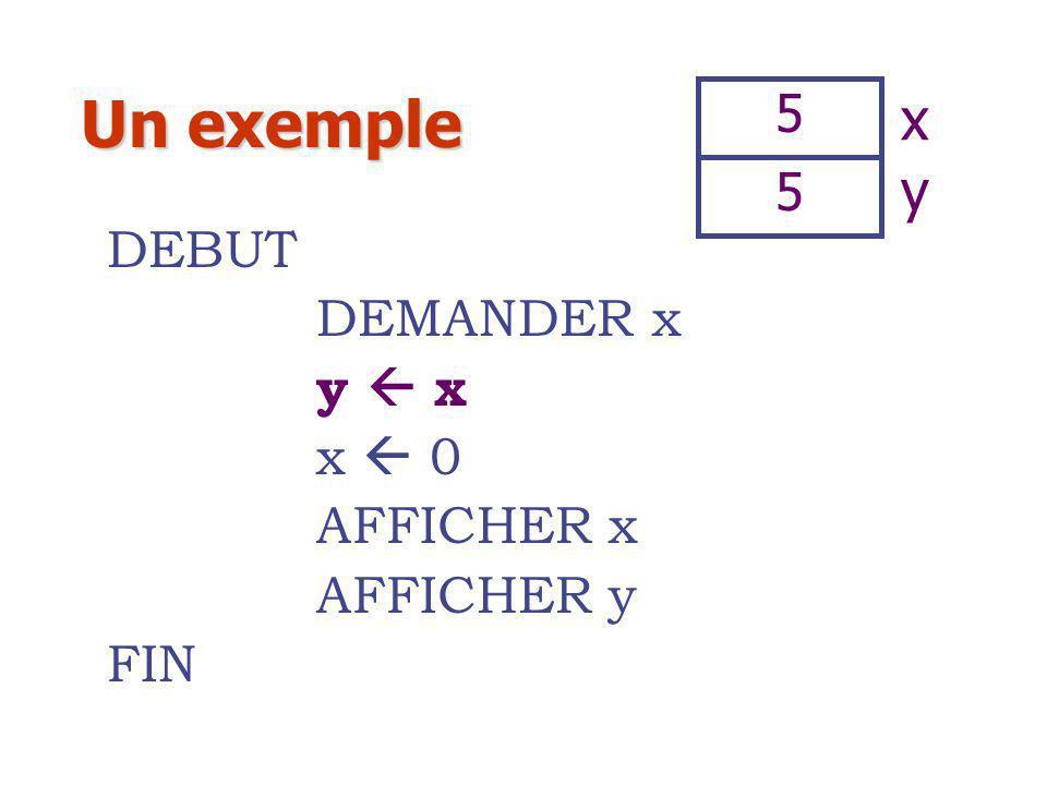 5 Un exemple DEBUT DEMANDER x y  x x  0 AFFICHER x AFFICHER y FIN x y ??? 5