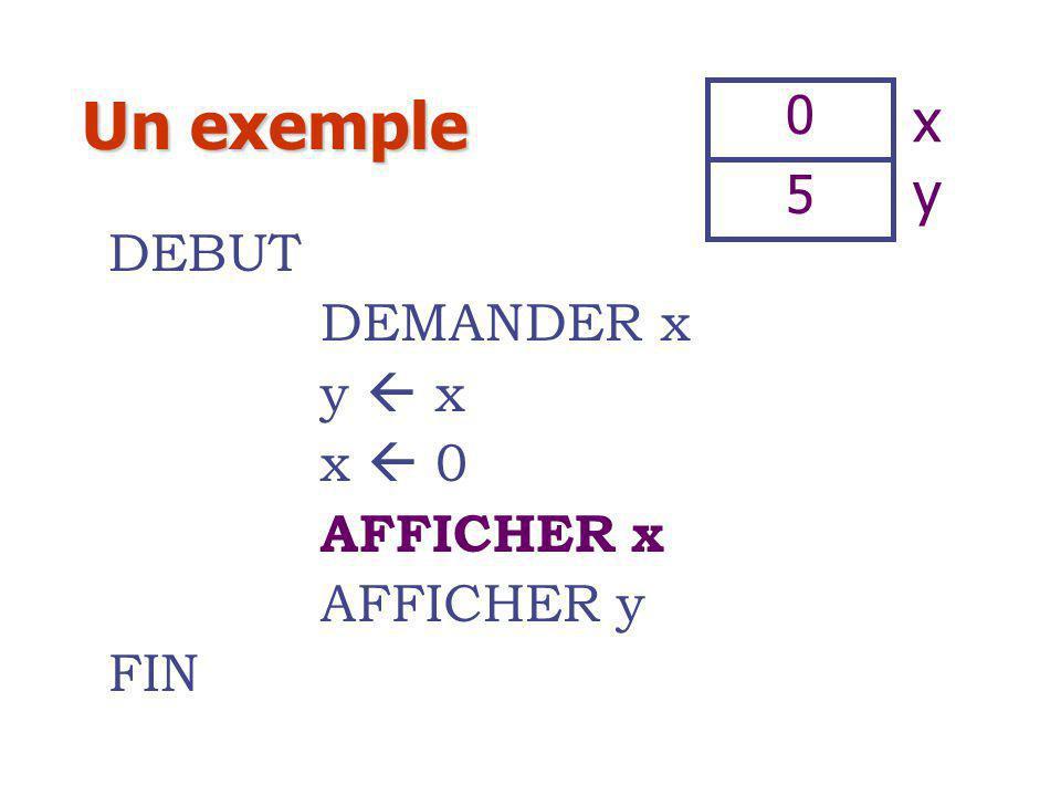 5 0 Un exemple DEBUT DEMANDER x y  x x  0 AFFICHER x AFFICHER y FIN x y