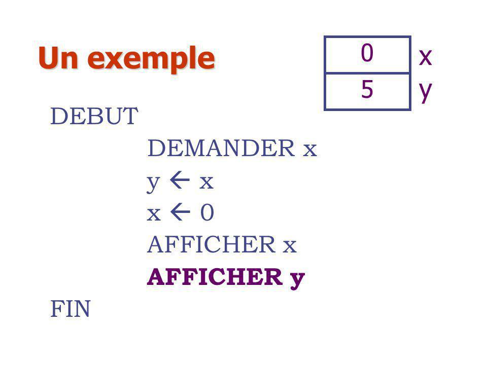 Un exemple DEBUT DEMANDER x y  x x  0 AFFICHER x AFFICHER y FIN 5 0 x y