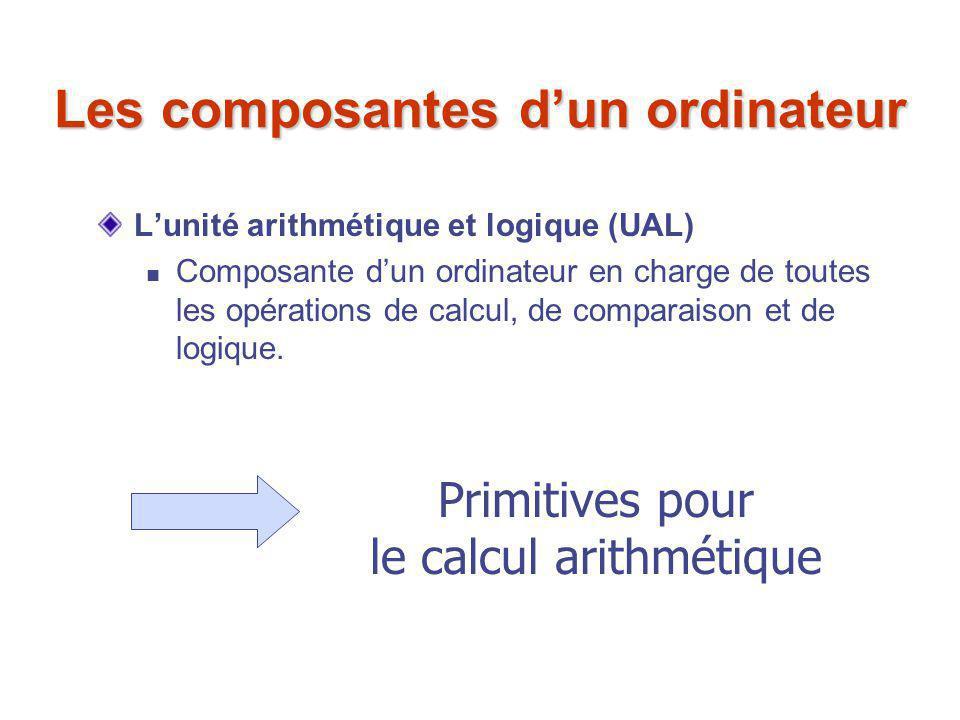 Les composantes d'un ordinateur L'unité arithmétique et logique (UAL) Composante d'un ordinateur en charge de toutes les opérations de calcul, de comp