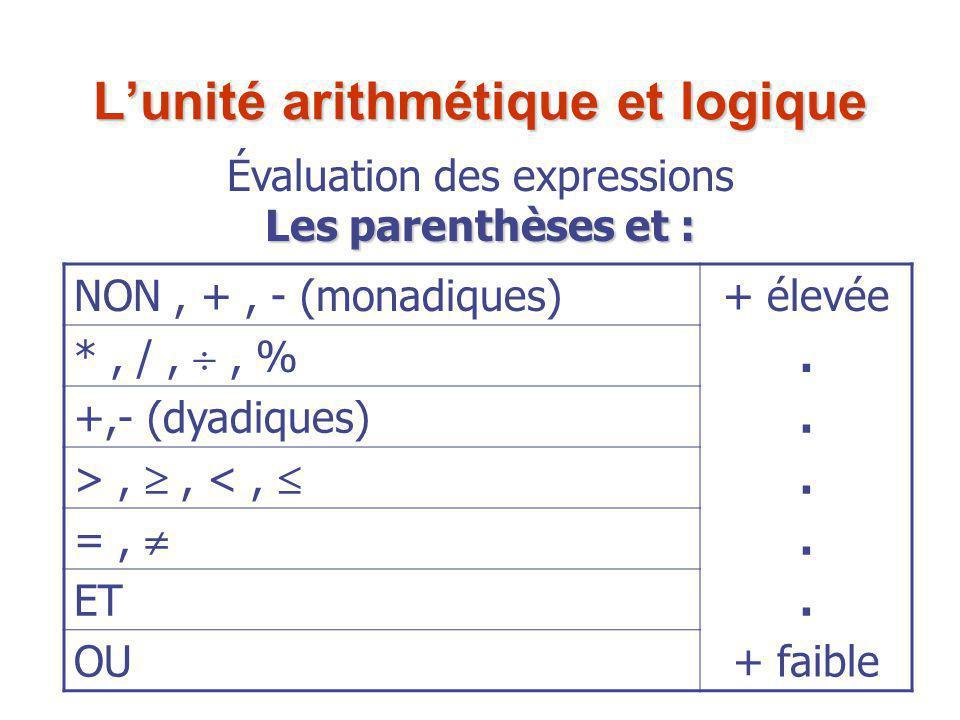 NON, +, - (monadiques)+ élevée *, /, , %. +,- (dyadiques). >, , <, . =, . ET. OU+ faible Évaluation des expressions Les parenthèses et : L'unité a