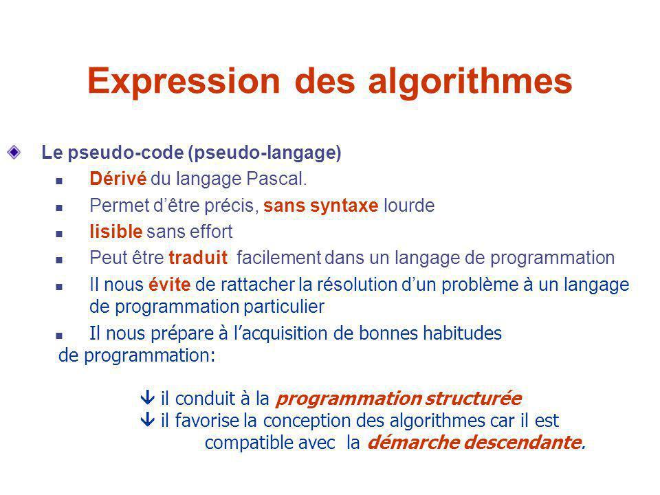 Le pseudo-code (pseudo-langage) Dérivé du langage Pascal. Permet d'être précis, sans syntaxe lourde lisible sans effort Peut être traduit facilement d