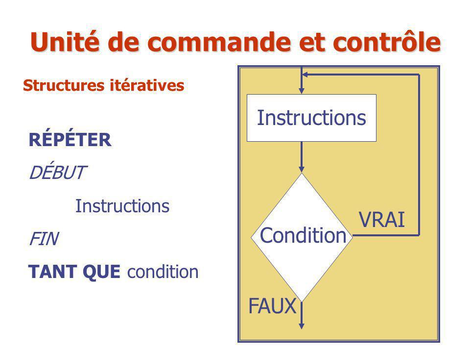 Condition FAUX VRAI Instructions RÉPÉTER DÉBUT Instructions FIN TANT QUE condition Unité de commande et contrôle Structures itératives