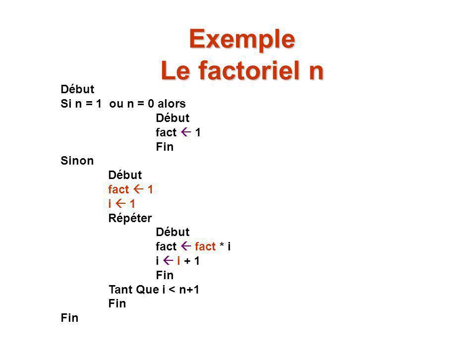Début Si n = 1 ou n = 0 alors Début fact  1 Fin Sinon Début fact  1 i  1 Répéter Début fact  fact * i i  i + 1 Fin Tant Que i < n+1 Fin Exemple L