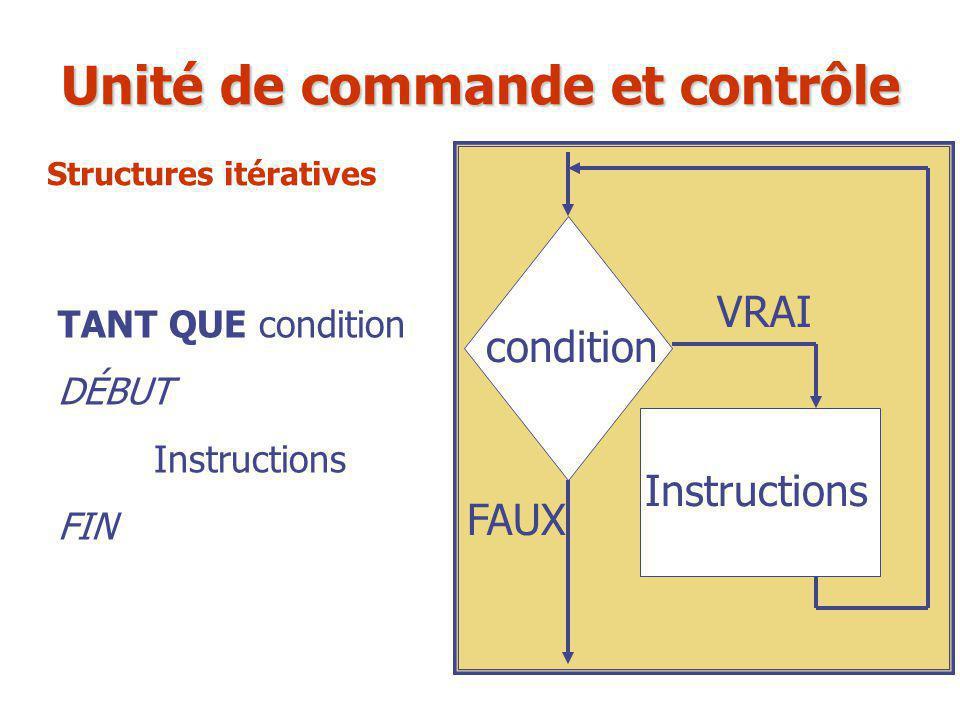 TANT QUE condition DÉBUT Instructions FIN condition Instructions VRAI FAUX Unité de commande et contrôle Structures itératives
