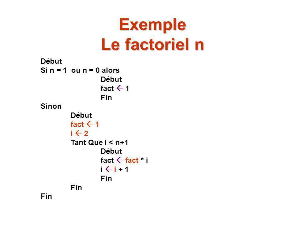 Début Si n = 1 ou n = 0 alors Début fact  1 Fin Sinon Début fact  1 i  2 Tant Que i < n+1 Début fact  fact * i i  i + 1 Fin Exemple Le factoriel