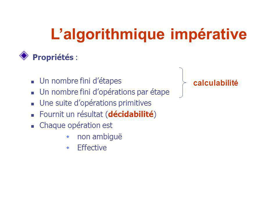 Propriétés : Un nombre fini d'étapes Un nombre fini d'opérations par étape Une suite d'opérations primitives Fournit un résultat (décidabilité) Chaque