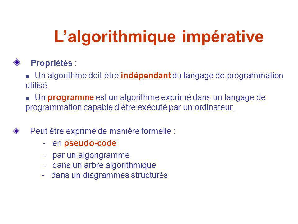 Propriétés : Un algorithme doit être indépendant du langage de programmation utilisé. Un programme est un algorithme exprimé dans un langage de progra