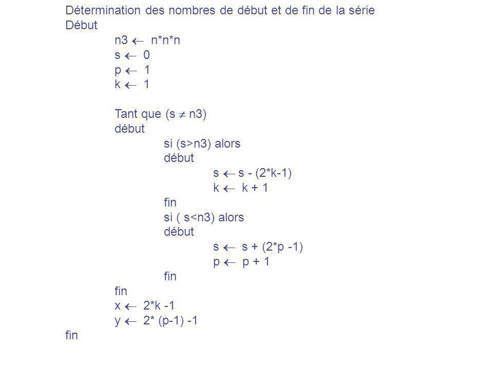 Détermination des nombres de début et de fin de la série Début n3  n*n*n s  0 p  1 k  1 Tant que (s  n3) début si (s>n3) alors début s  s - (2*k