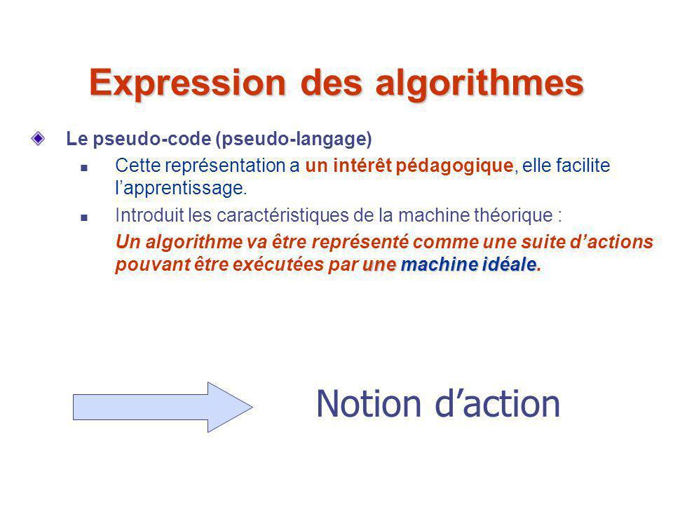 Expression des algorithmes Le pseudo-code (pseudo-langage) Cette représentation a un intérêt pédagogique, elle facilite l'apprentissage. Introduit les