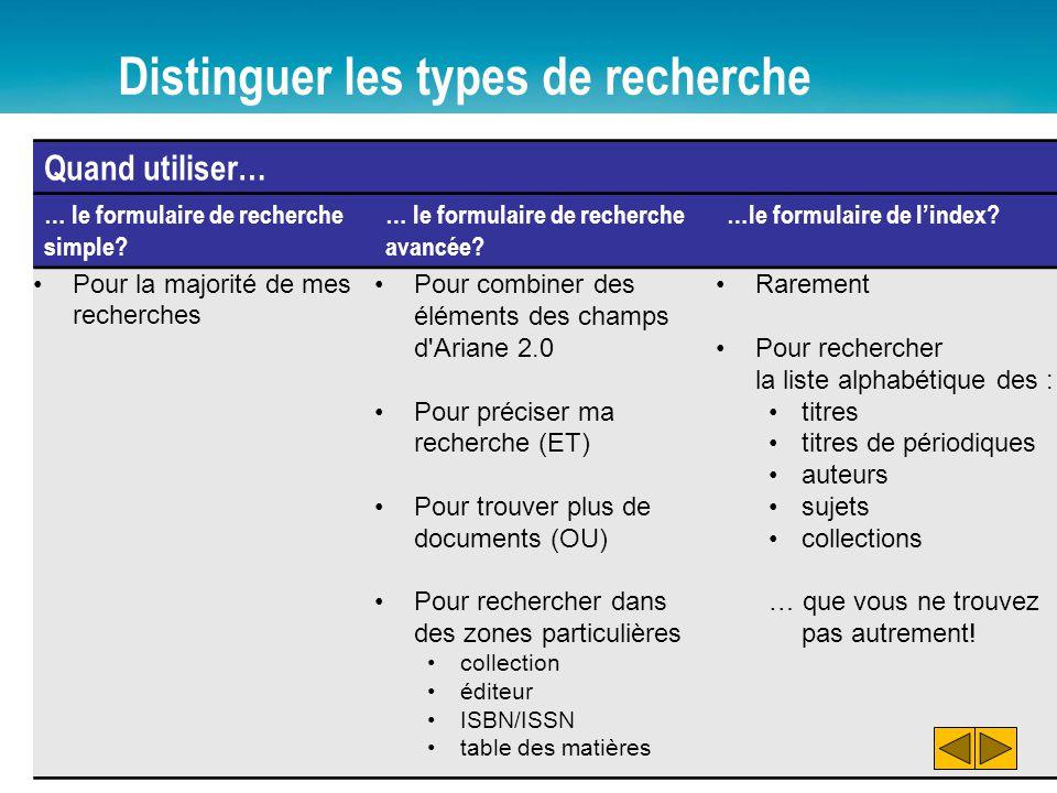 Distinguer les types de recherche Quand utiliser… … le formulaire de recherche simple? … le formulaire de recherche avancée? …le formulaire de l'index