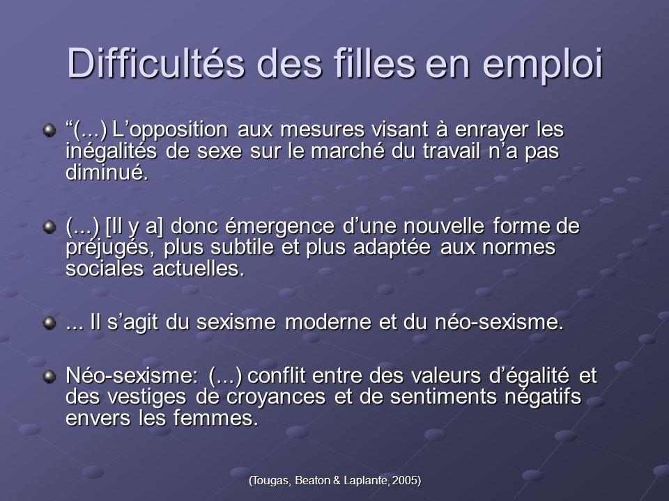 (Tougas, Beaton & Laplante, 2005) Difficultés des filles en emploi (...) L'opposition aux mesures visant à enrayer les inégalités de sexe sur le marché du travail n'a pas diminué.