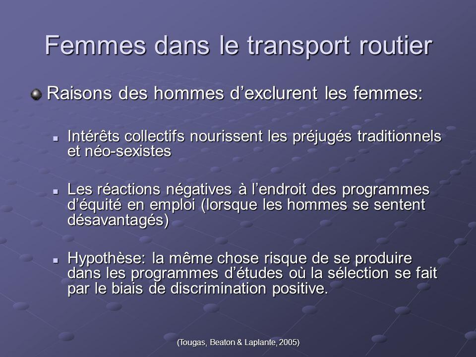 (Tougas, Beaton & Laplante, 2005) Femmes dans le transport routier Raisons des hommes d'exclurent les femmes: Intérêts collectifs nourissent les préju
