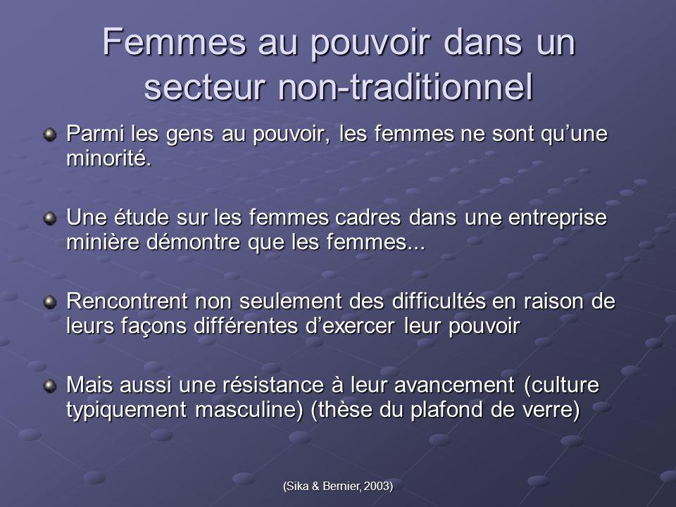 (Sika & Bernier, 2003) Femmes au pouvoir dans un secteur non-traditionnel Parmi les gens au pouvoir, les femmes ne sont qu'une minorité. Une étude sur