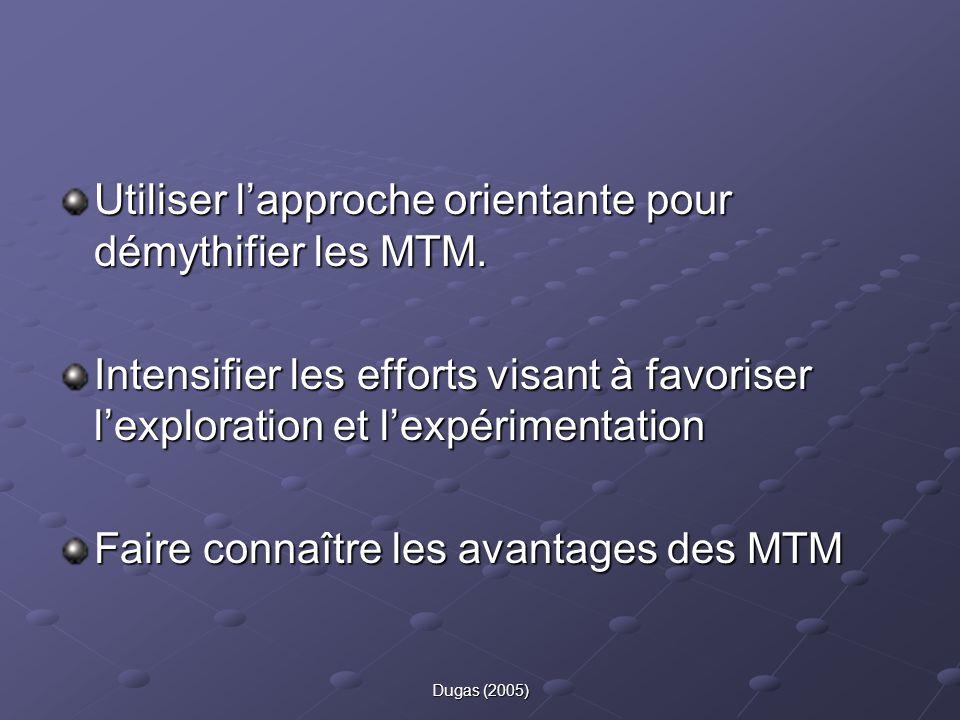 Dugas (2005) Utiliser l'approche orientante pour démythifier les MTM. Intensifier les efforts visant à favoriser l'exploration et l'expérimentation Fa