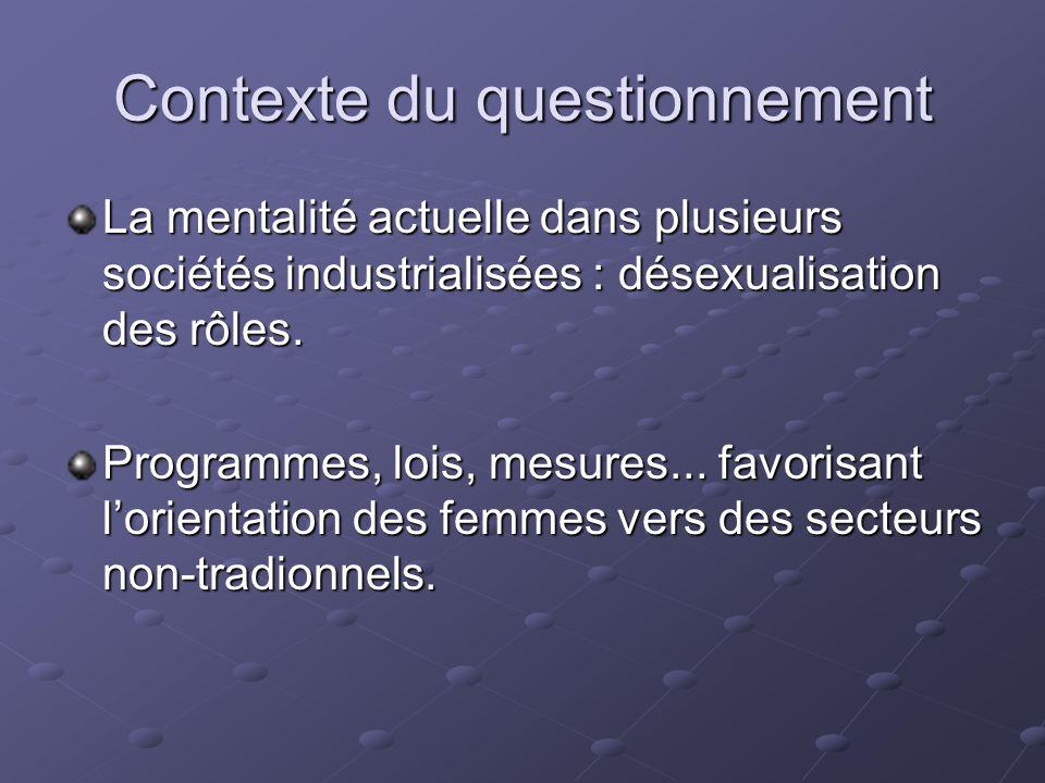 Contexte du questionnement La mentalité actuelle dans plusieurs sociétés industrialisées : désexualisation des rôles. Programmes, lois, mesures... fav