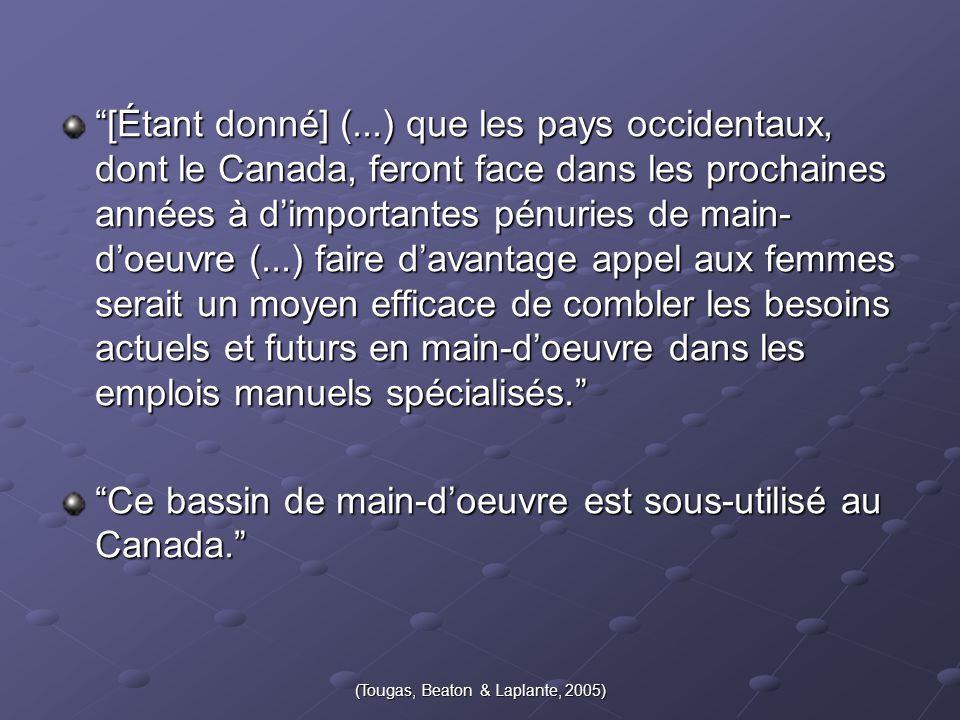 (Tougas, Beaton & Laplante, 2005) [Étant donné] (...) que les pays occidentaux, dont le Canada, feront face dans les prochaines années à d'importantes pénuries de main- d'oeuvre (...) faire d'avantage appel aux femmes serait un moyen efficace de combler les besoins actuels et futurs en main-d'oeuvre dans les emplois manuels spécialisés. Ce bassin de main-d'oeuvre est sous-utilisé au Canada.