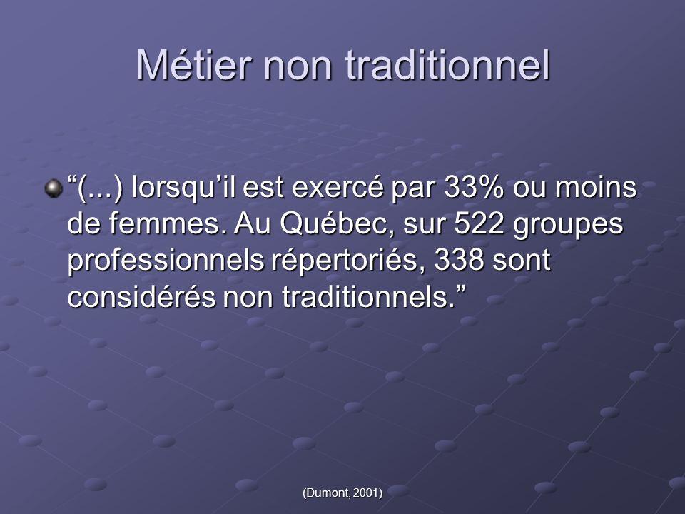 """(Dumont, 2001) Métier non traditionnel """"(...) lorsqu'il est exercé par 33% ou moins de femmes. Au Québec, sur 522 groupes professionnels répertoriés,"""