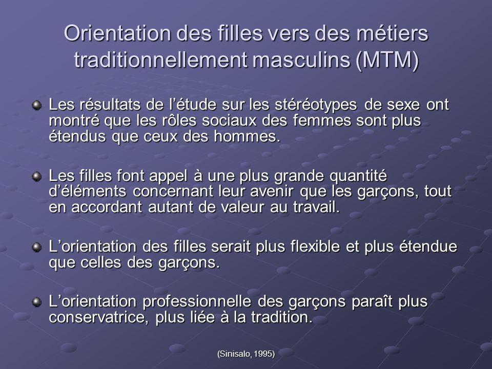 (Sinisalo, 1995) Orientation des filles vers des métiers traditionnellement masculins (MTM) Les résultats de l'étude sur les stéréotypes de sexe ont montré que les rôles sociaux des femmes sont plus étendus que ceux des hommes.