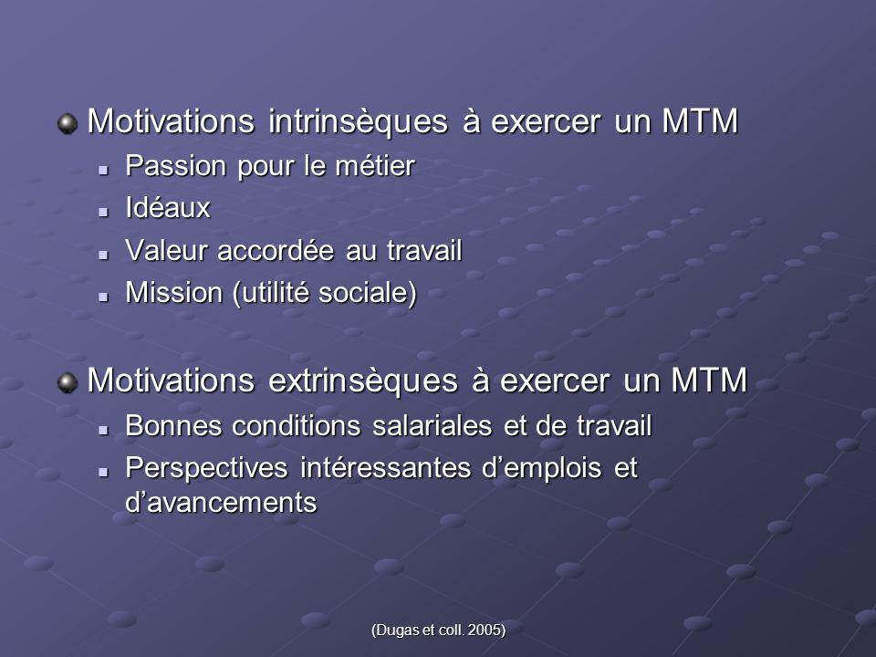 (Dugas et coll. 2005) Motivations intrinsèques à exercer un MTM Passion pour le métier Passion pour le métier Idéaux Idéaux Valeur accordée au travail