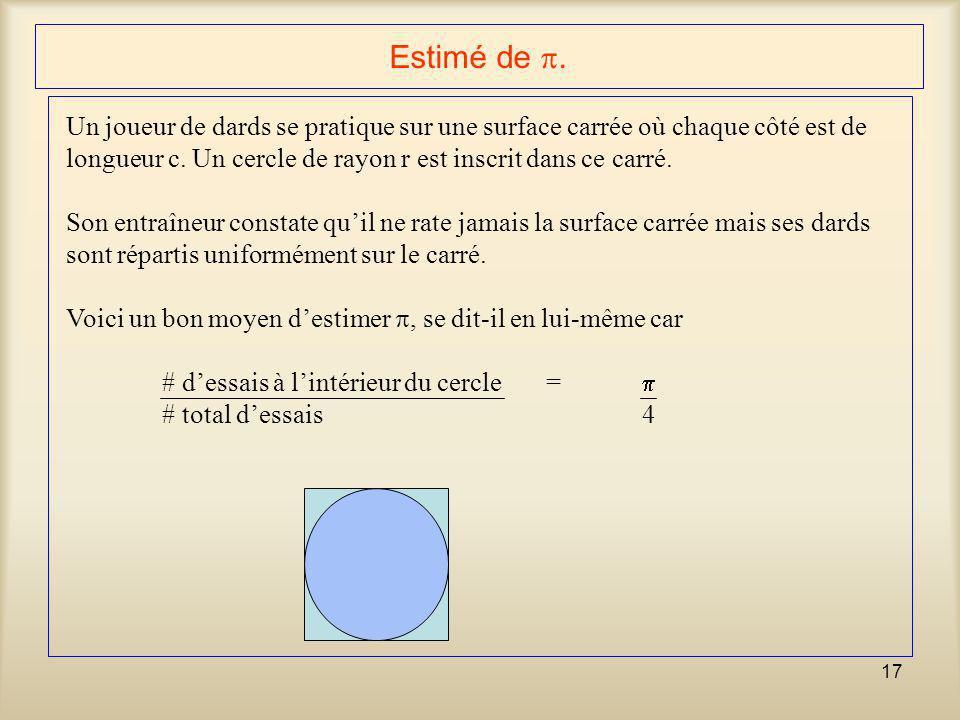 17 Estimé de . Un joueur de dards se pratique sur une surface carrée où chaque côté est de longueur c. Un cercle de rayon r est inscrit dans ce carré