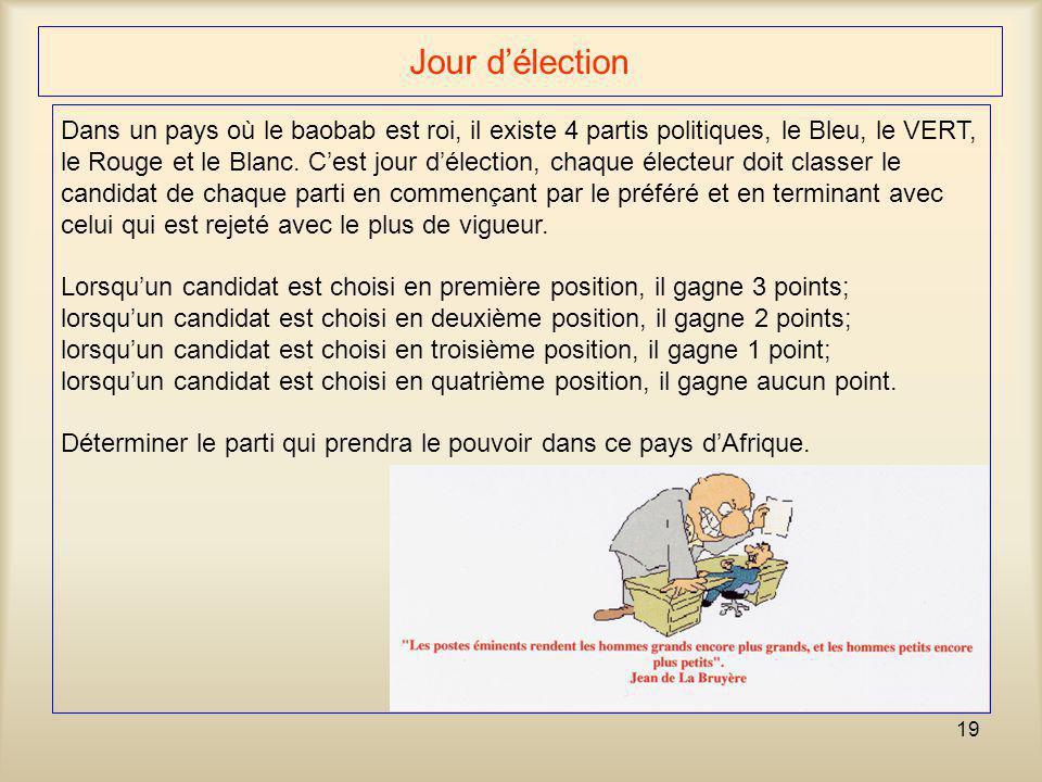 19 Jour d'élection Dans un pays où le baobab est roi, il existe 4 partis politiques, le Bleu, le VERT, le Rouge et le Blanc. C'est jour d'élection, ch