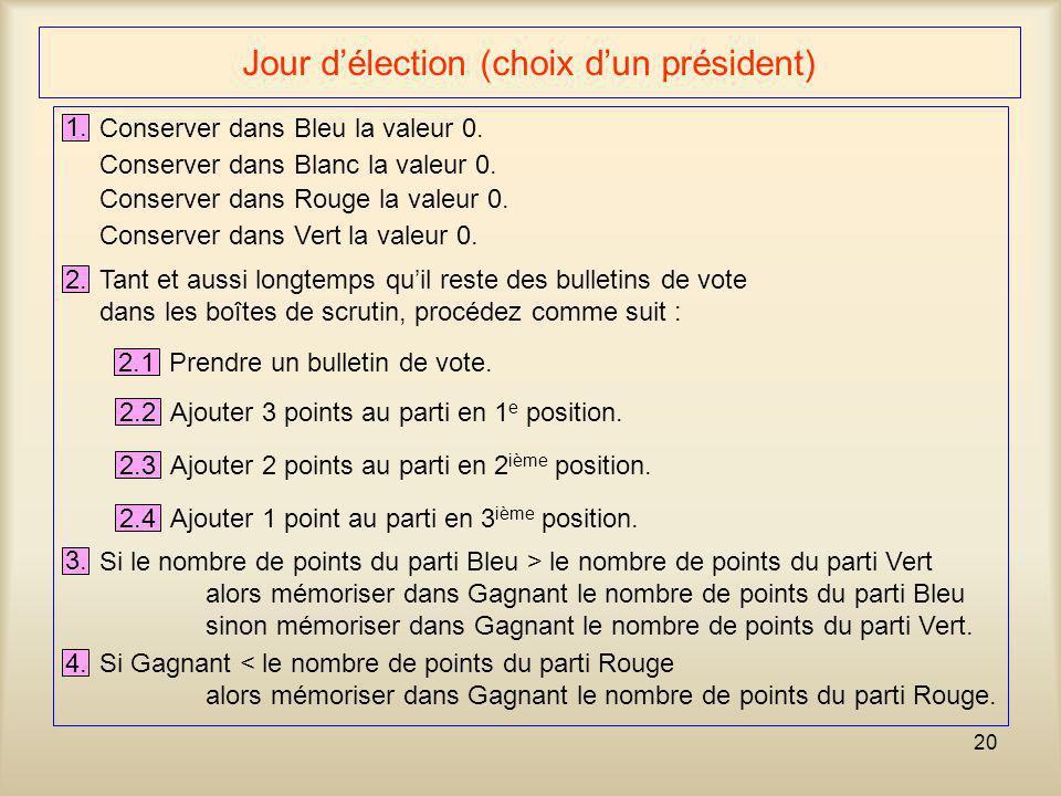 20 Jour d'élection (choix d'un président) 1. Conserver dans Bleu la valeur 0. Conserver dans Blanc la valeur 0. Conserver dans Rouge la valeur 0. Cons