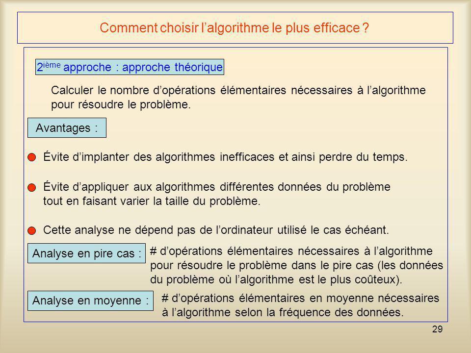 29 Comment choisir l'algorithme le plus efficace ? 2 ième approche : approche théorique Calculer le nombre d'opérations élémentaires nécessaires à l'a