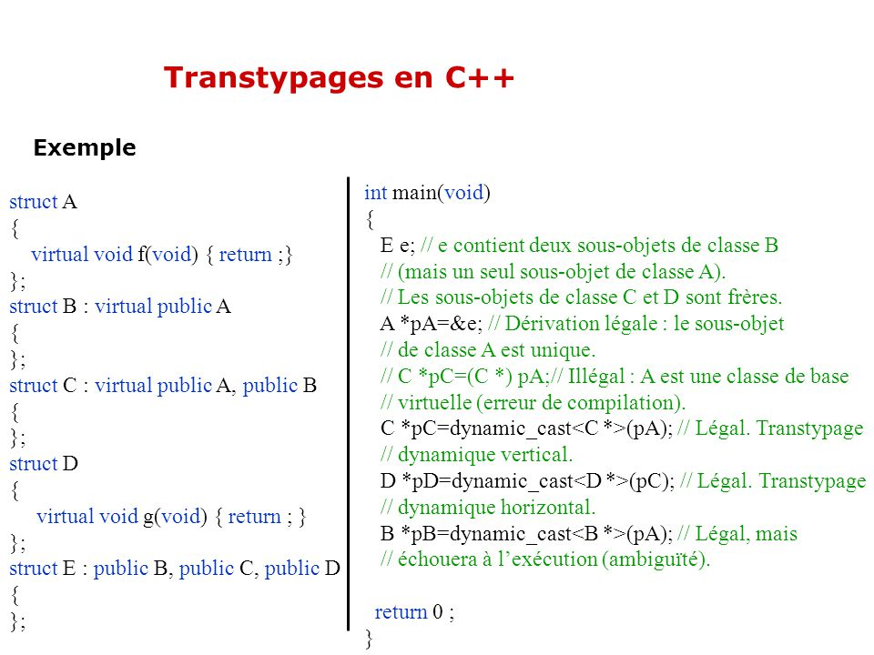 Transtypages en C++ Exemple struct A { virtual void f(void) { return ;} }; struct B : virtual public A { }; struct C : virtual public A, public B { };